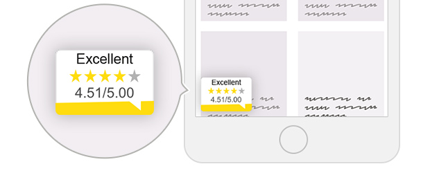 Trustbadge for customer reviews on mobile