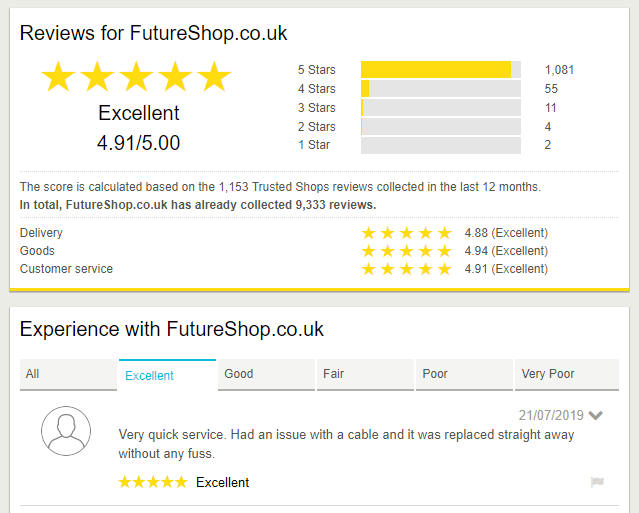 review_futureshop