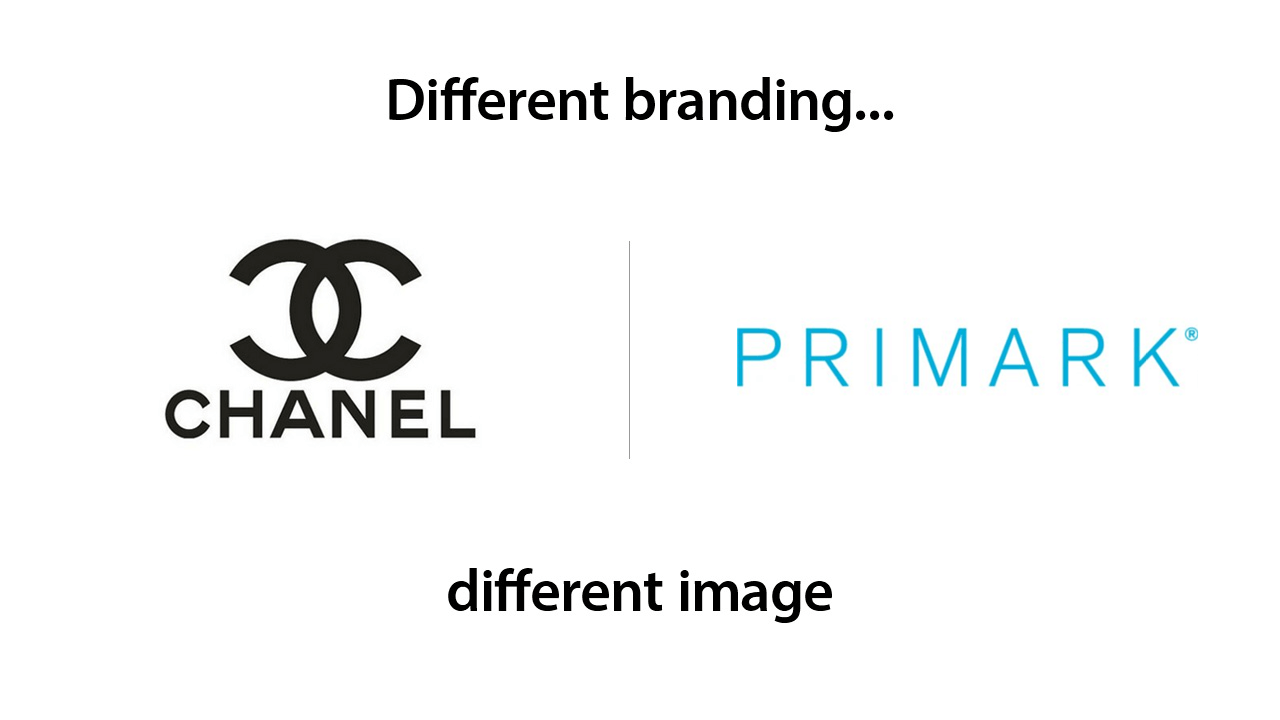 branding chanel vs primark