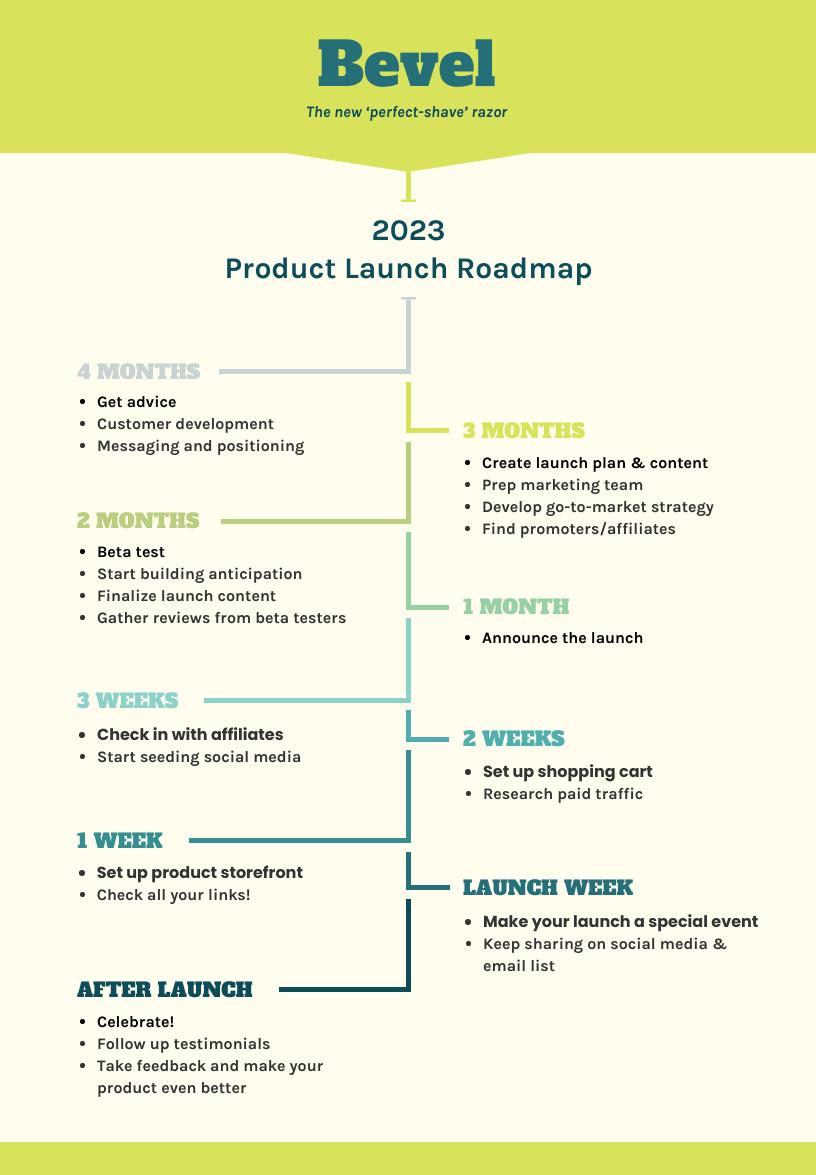 Light Vertical Product Roadmap_Venngage