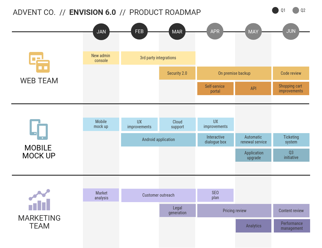 Simple Product Roadmap_Venngage